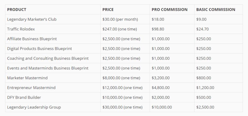 legendary marketer compensation plan for affiliates
