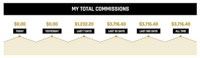 legendary marketer affiliate commission