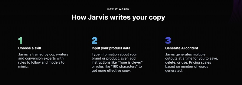 how jarvis ai works